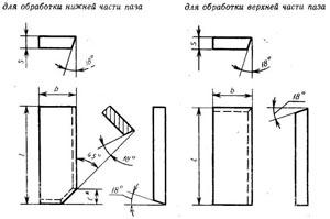 Пластина твердосплавная напаиваемая - 50302-Т5К10